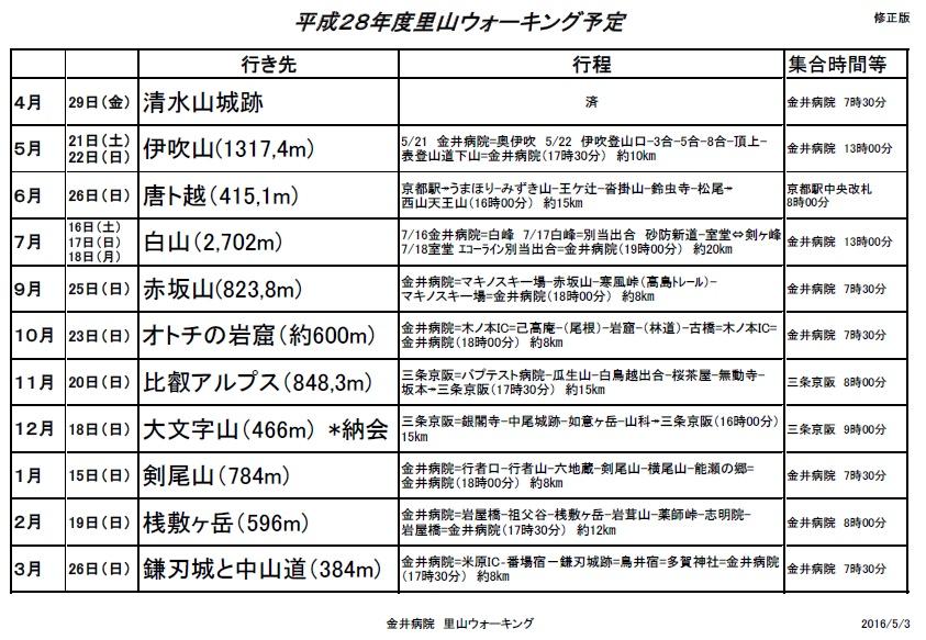 28年度里山ウォーキング予定(5月2日修正版)